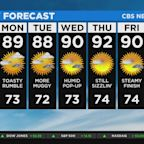 New York Weather: CBS2 July 4th Forecast at 6PM