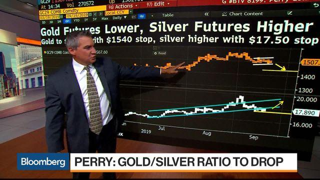 Digging Into the Divergence of Gold and Silver Prices