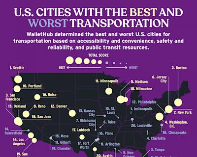 The U.S. cities with the best and worst transportation