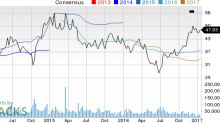 Top Ranked Momentum Stocks to Buy for January 18th