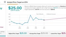 Genetron Partners With World Economic Forum; Shares Tank 9%