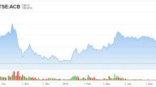 Aurora Cannabis (ACB) Is the Leader… in Marijuana Company Debt