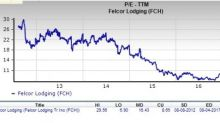 Is FelCor Lodging (FCH) a Great Stock for Value Investors?