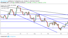 EUR/USD Daily Forecast – Euro Extends Rally to Fresh 9-Week High