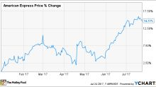 3 Reasons for American Express Shareholders to Cheer