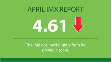 TD Ameritrade Investor Movement Index: IMX Dips amid Market Highs