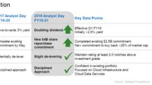 A Look at NetApp's Capital Allocation and Shareholder Returns
