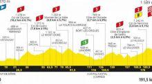 Tour de France - Tour de France 2020: le profil de la 13e étape en vidéo (Châtel-Guyon - Puy Mary, 191,5km)