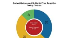 Teekay Tankers: Analysts Recommend a 'Hold'
