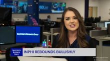 IPHI Rebounds Bullishly