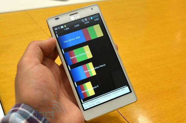 LG Optimus 4X HD gets dressed in white, shows its unicorn side (hands-on)