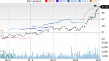 Top Ranked Growth Stocks to Buy for January 19th