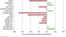 Cannabis Stocks Remain Weak in Week Ending November 30