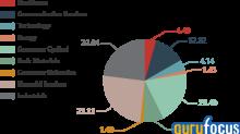 Oakmark International's Buys for the 3rd Quarter