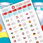 Euro 2020 sweepstake: Download and print your Euros kit for 2021 tournament