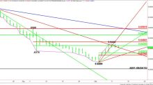 NZD/USD Forex Technical Analysis – Trend Changes to Up on Move Through .6445
