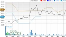 How Black Diamond (BDE) Stock Stands Out in a Strong Industry