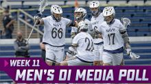 Men's Division I Media Poll: Maryland Still No. 1; Navy, Villanova, UMBC Climbing Up