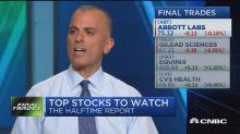 Final Trades: Abbott Labs, Gilead, Equinix & CVS