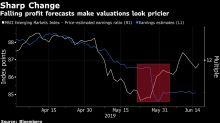 Saudi Arabia's MSCI Boost Is Dragging Emerging-Market Stocks