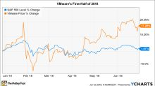 Why VMware Stock Has Gained 17% So Far in 2018