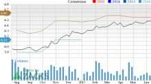 Why ManpowerGroup (MAN) Stock Might be a Great Pick