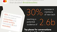 New Technologies Driving New Conversations on Payments and Demands for Access