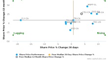 Constellation Software, Inc. breached its 50 day moving average in a Bearish Manner : CSU-CA : August 11, 2017