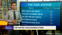 Top Rated Tax-Saving Fund