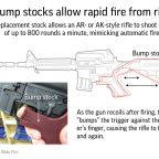 The Latest: NRA 'disappointed' by bump stock ban
