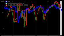 Yacktman Asset Management's Top 1st-Quarter Buys