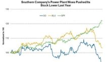 How Does Southern Company's Dividend Profile Look?