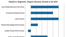 What's behind PepsiCo's Strong Organic Revenue Growth in Q1?