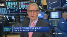 Pisani: Communications services and materials lagging