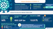 Burden of COVID-19 on the Market & Rehabilitation Plan|Global Kombucha Market 2020-2024 | Health Benefits of Kombucha to Boost Growth | Technavio