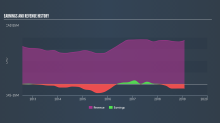 Did You Manage To Avoid INSCAPE's (TSE:INQ) 47% Share Price Drop?