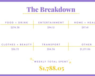 A Week In Madison, WI, On A $52,800 Salary