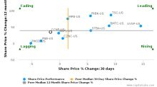 CNB Financial Corp. (Pennsylvania) breached its 50 day moving average in a Bearish Manner : CCNE-US : May 1, 2017