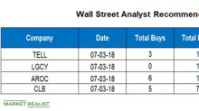 What Are Wall Street Targets for TELL, LGCY, AROC, and CLB?