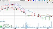 Ocwen (OCN) Incurs Q2 Preliminary Loss, Revenues Decline