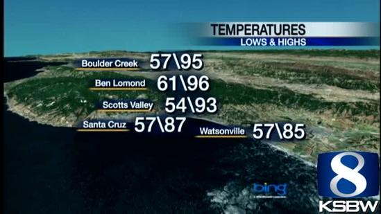 Watch Your KSBW Weather Forecast 06.27.13