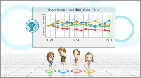 Obesity experts frown on Wii Fit's fatty-labeling, Nintendo apologizes