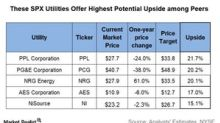 S&P 500 Utilities Stocks with the Highest Potential Upside