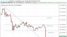 Bitcoin Cash – ABC, Litecoin and Ripple Daily Analysis – 08/10/19
