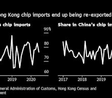 China Is Buying Up Chips Before Hong Kong Route Shuts