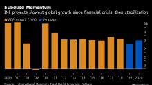 World Economy Chiefs Flirt With the Idea of Fiscal Stimulus