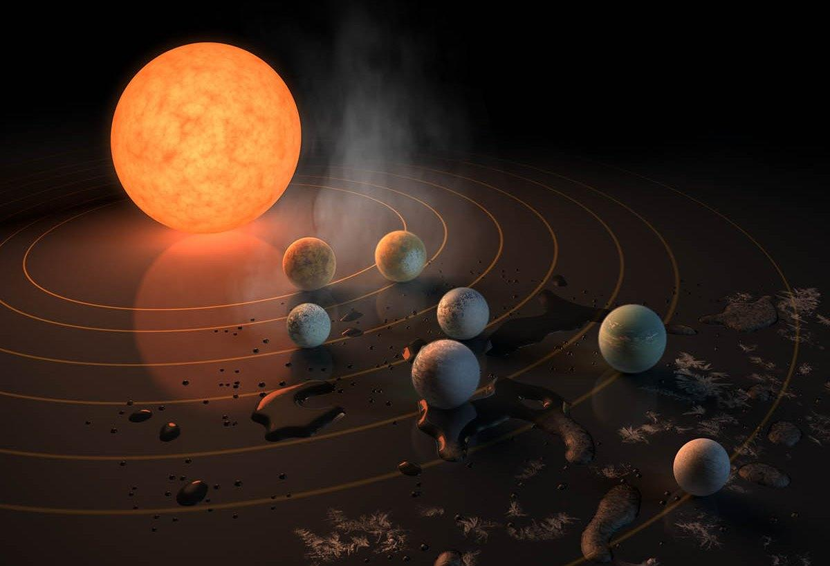 implications of the trappist 1 discovery World's most comprehensive interactive database of extrasolar planets updated daily since 1995 detailed information on planet trappist-1 b orbiting observing oceans in tightly packed planetary systems: perspectives from polarization modeling of the trappist-1 system 2018 kopparla p.