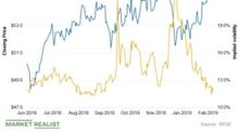 What XLU's Recent Implied Volatility Trends Indicate