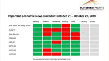 Important Economic News Calendar: October 21 – October 25, 2019