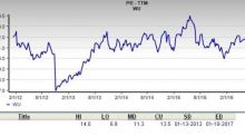 Should Value Investors Consider Western Union a Great Stock?
